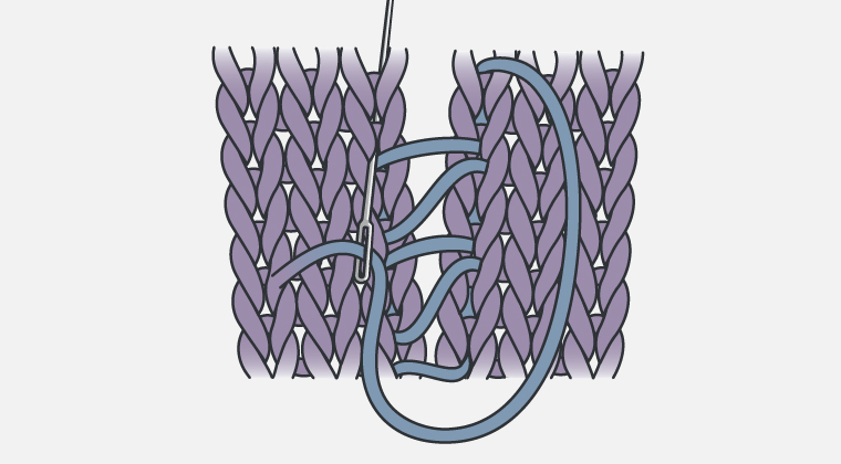 How to Sew A Mattress Stitch Seam