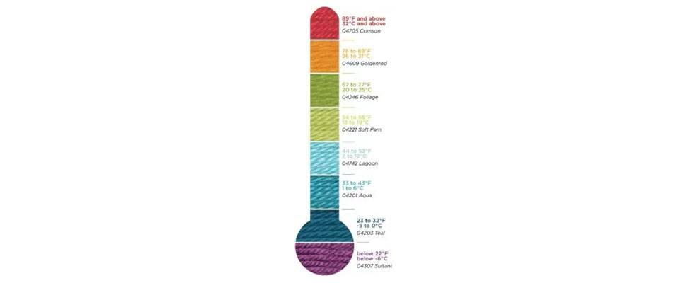 Crochet Temperature Thermometer