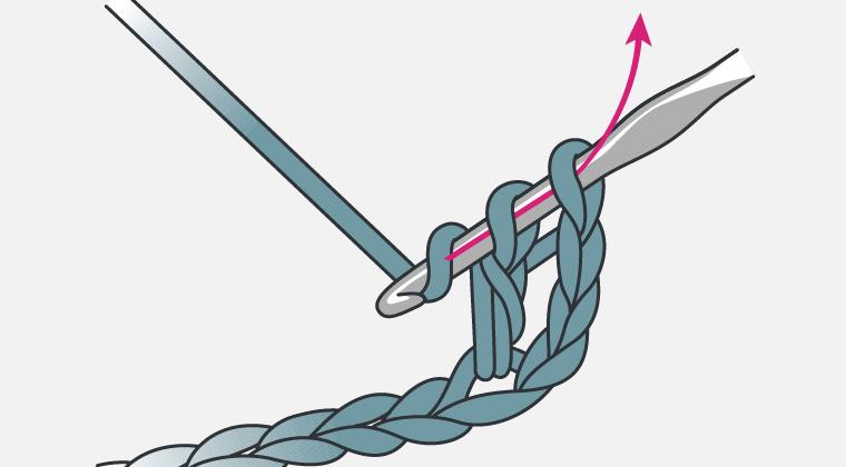 Beginner Series: Learn to Crochet Double Crochet