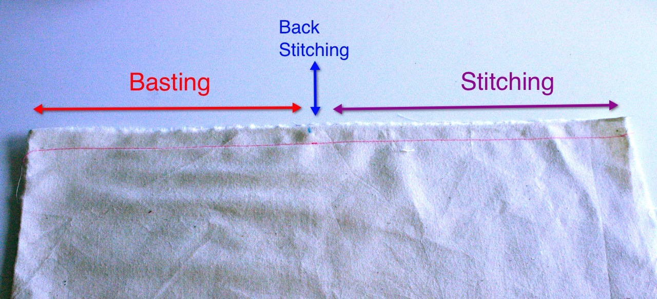 Sewing Your First Zipper: The Centered Zipper