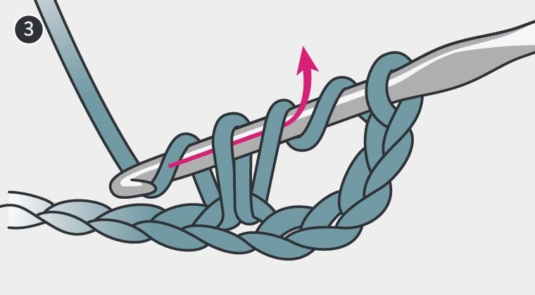 How to Treble Crochet