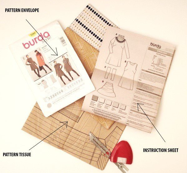 The Language of Sewing: Reading Patterns and Stitches